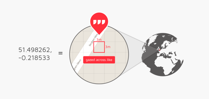 what3words featured